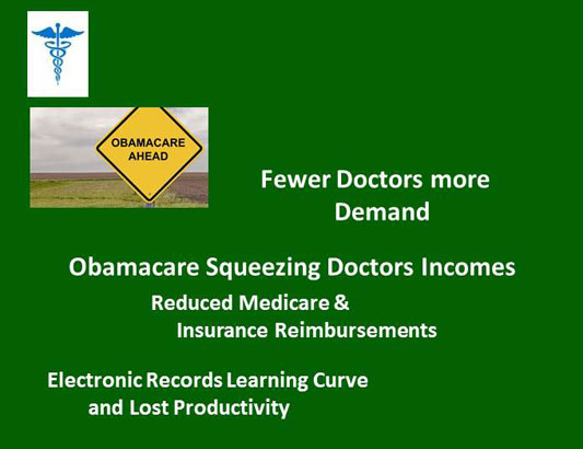 Obamacare Squeezing Physicians Incomes