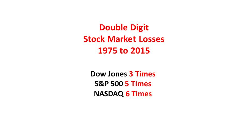 Market Losses since 1975